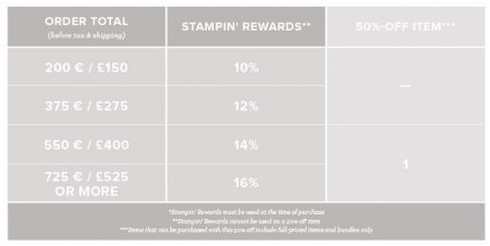 Stampin Rewards Stampin Up
